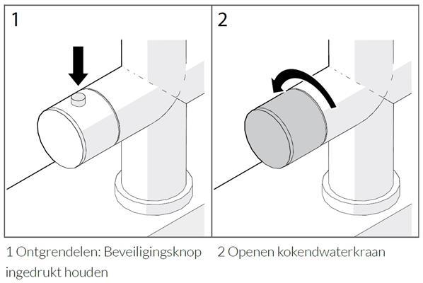 Floww druksysteem